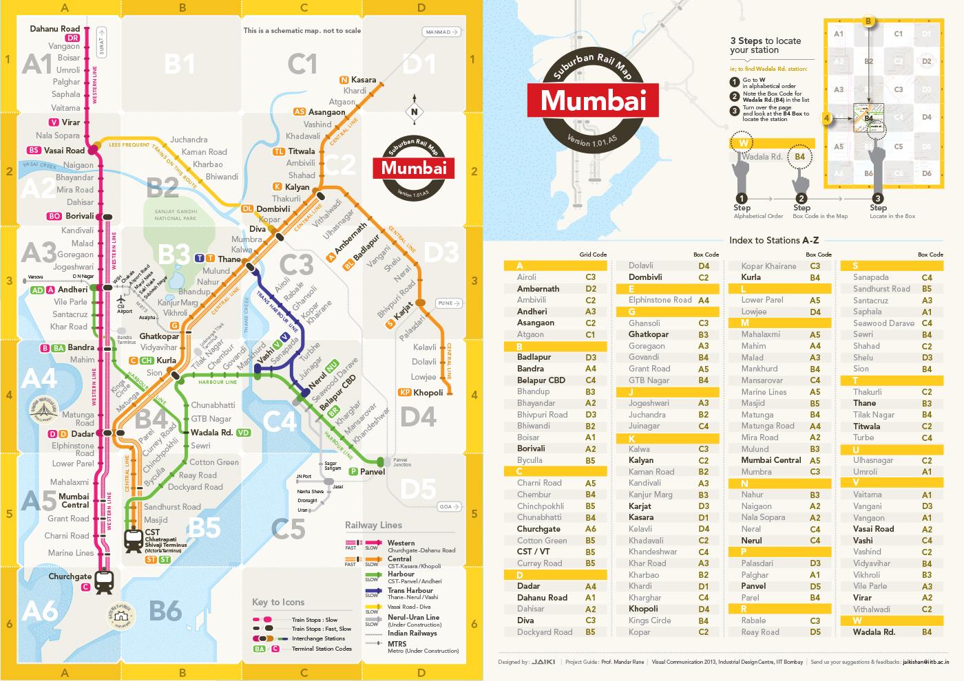 Mumbai Local Train Map With Distance Projects : Mumbai Rail Map